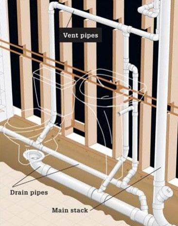 McKinney Texas Slab Leak Detection & Repairs
